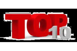 ТОП-10 самых популярных статей, по каминных топках для отопления
