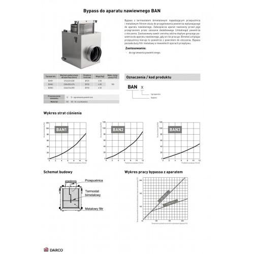 Вентилятор для повітряного каміна An 2, 600м³