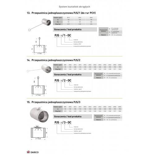 Дросельна заслінка для регулювання кругла PJS/2