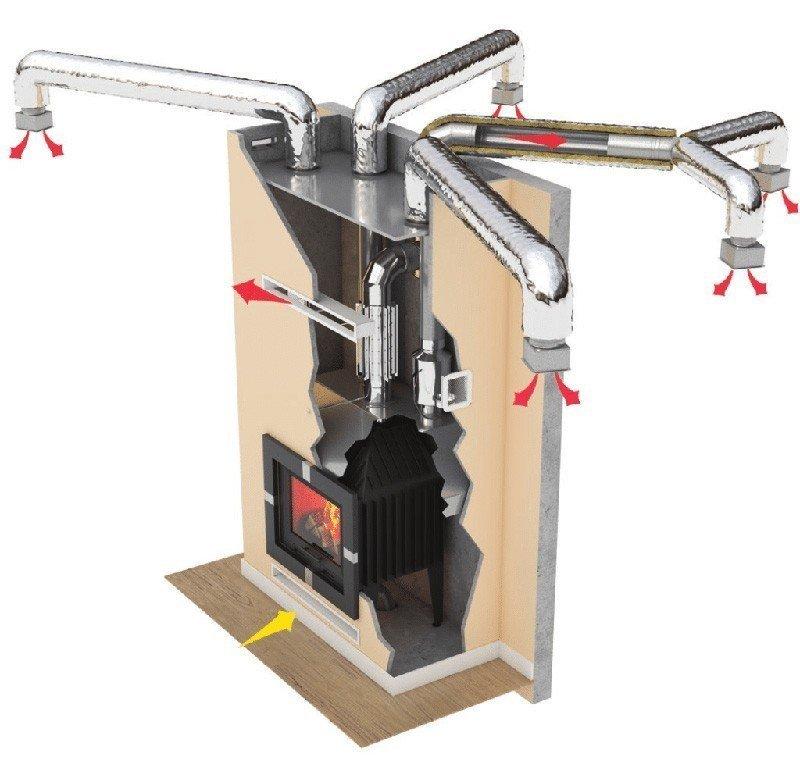 декомпрессионная камера системы отопления камином